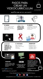 videocurriculums valencia