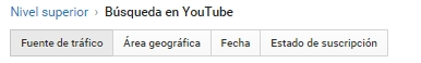 pestañas fuentes trafico youtube