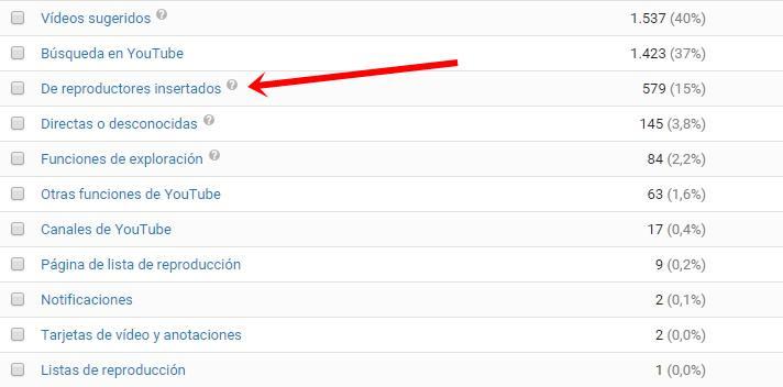 Reproductores Insertados Qué Webs Utilizan Mis Vídeos De Youtube Spotvalencia